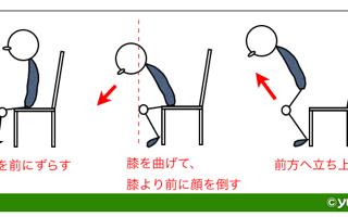 立ち上がり転倒防止