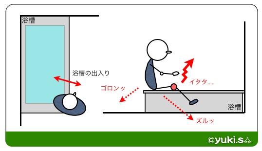 変形性膝関節症:入浴動作の工夫
