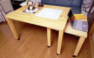 家具(2)- 移動できるキャスター付き活用